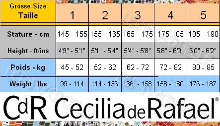 CdR cecilia de radael taille